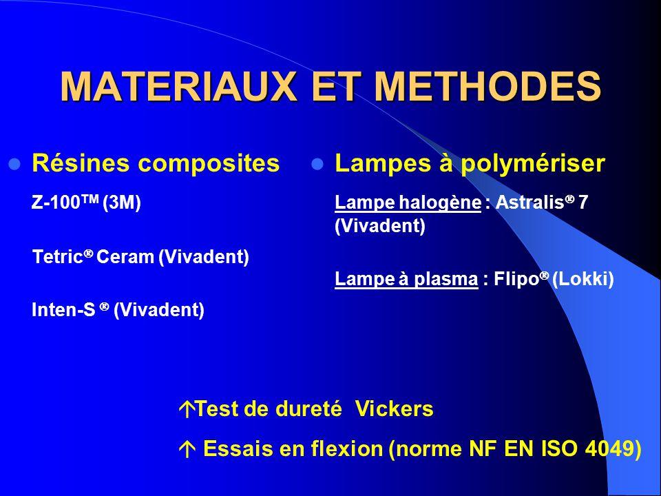RESULTATS Essais en flexion Tests de dureté Lampe Astralis Lampe Flipo Face insolée 3 mm de profondeur Tetric Ceram Z-100 Inten-S