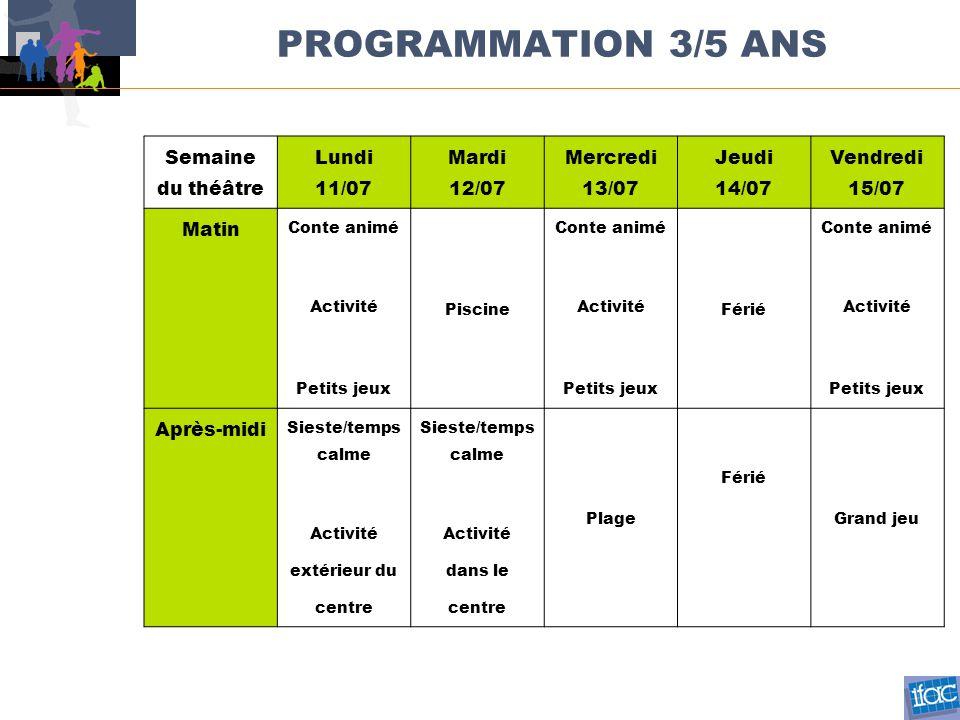 PROGRAMMATION 3/5 ANS Semaine du théâtre Lundi 11/07 Mardi 12/07 Mercredi 13/07 Jeudi 14/07 Vendredi 15/07 Matin Conte animé Activité Petits jeux Pisc
