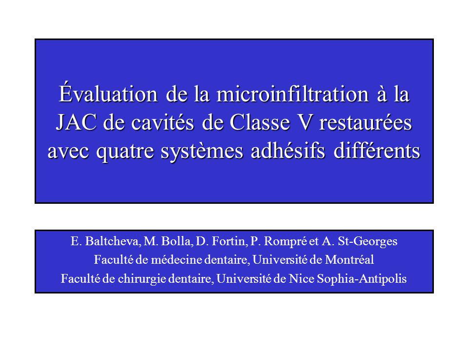 Évaluation de la microinfiltration à la JAC de cavités de Classe V restaurées avec quatre systèmes adhésifs différents E.