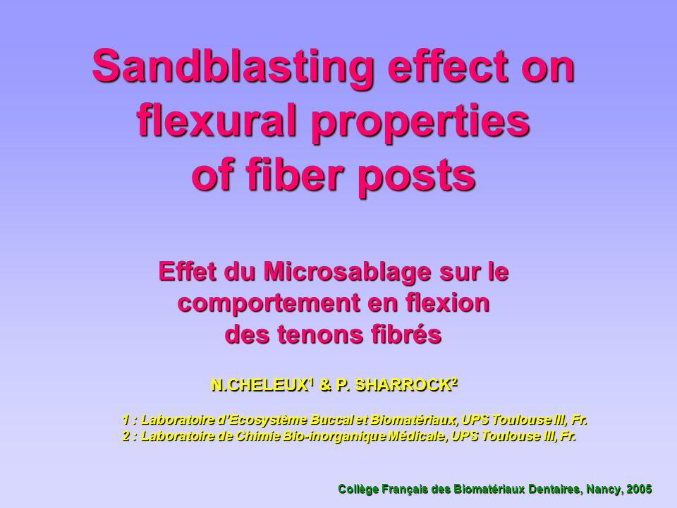 Sandblasting effect on flexural properties of fiber posts Effet du Microsablage sur le comportement en flexion des tenons fibrés Collège Français des Biomatériaux Dentaires, Nancy, 2005 N.CHELEUX 1 & P.