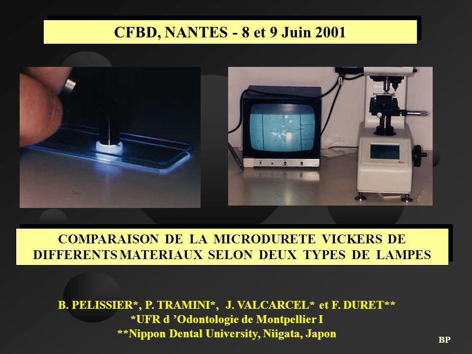 CFBD, NANTES - 8 et 9 Juin 2001 COMPARAISON DE LA MICRODURETE VICKERS DE DIFFERENTS MATERIAUX SELON DEUX TYPES DE LAMPES B.