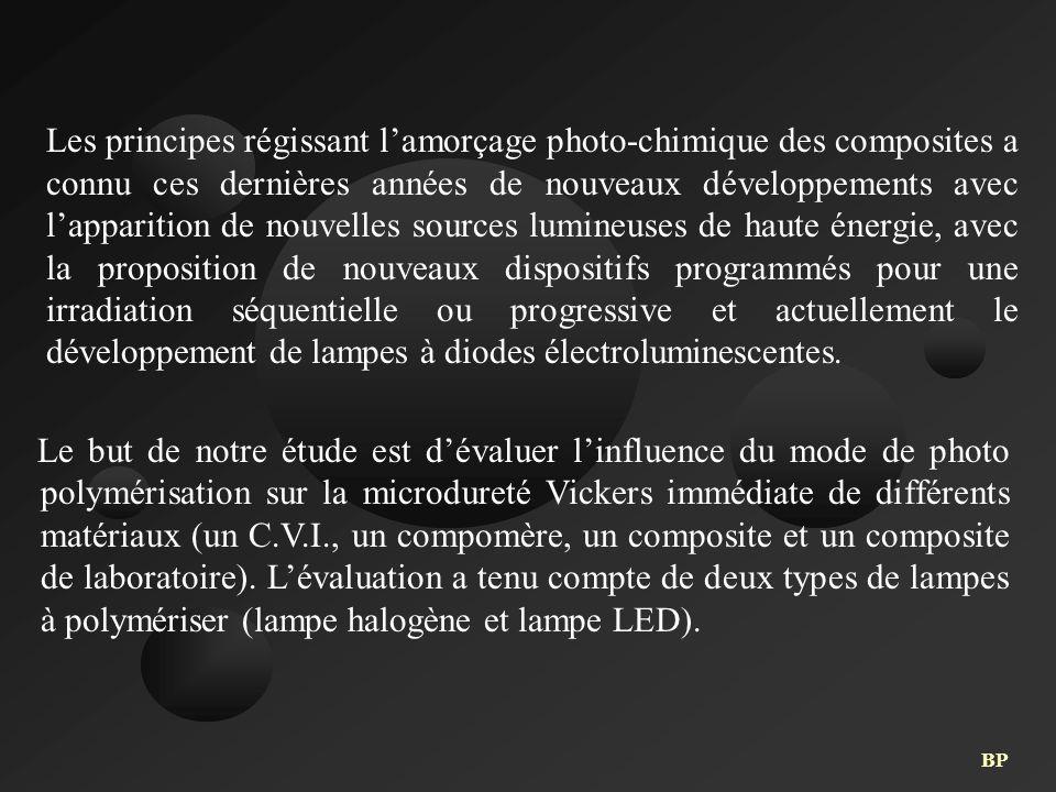 Les principes régissant l'amorçage photo-chimique des composites a connu ces dernières années de nouveaux développements avec l'apparition de nouvelles sources lumineuses de haute énergie, avec la proposition de nouveaux dispositifs programmés pour une irradiation séquentielle ou progressive et actuellement le développement de lampes à diodes électroluminescentes.