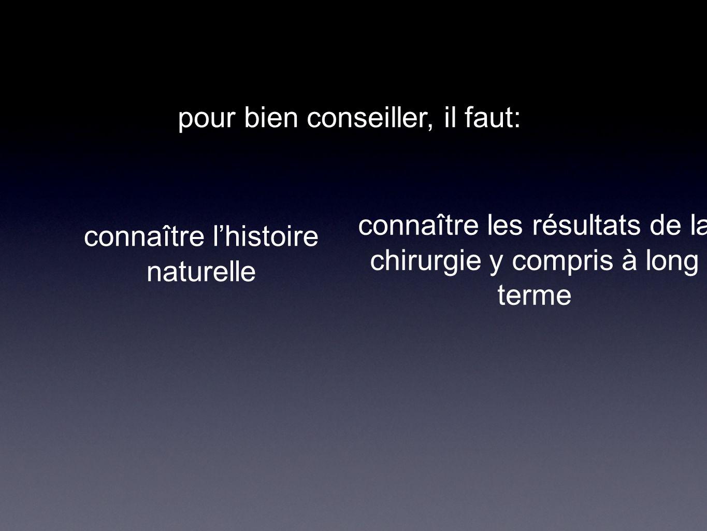 Histoire naturelle des scolioses thoracolombaires: est elle bien connue.