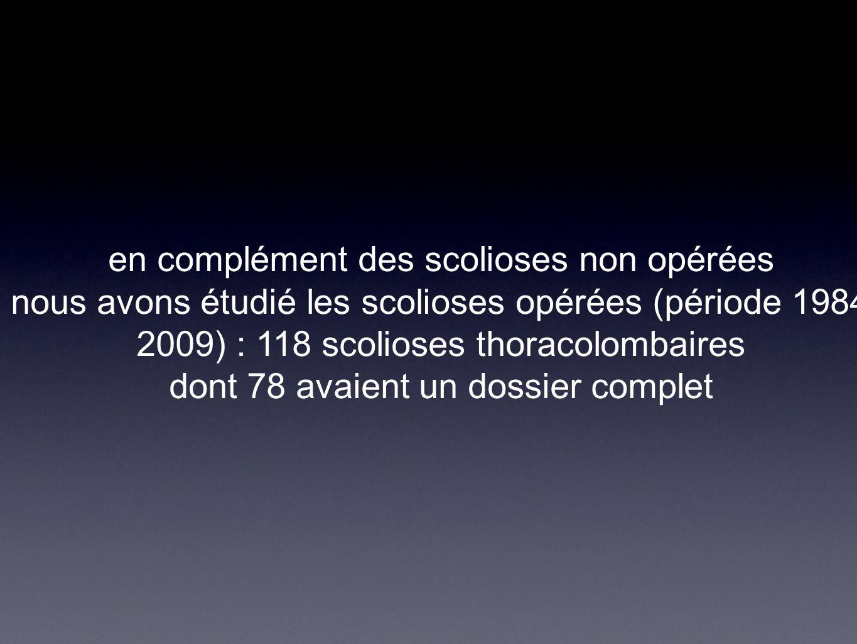 en complément des scolioses non opérées nous avons étudié les scolioses opérées (période 1984- 2009) : 118 scolioses thoracolombaires dont 78 avaient