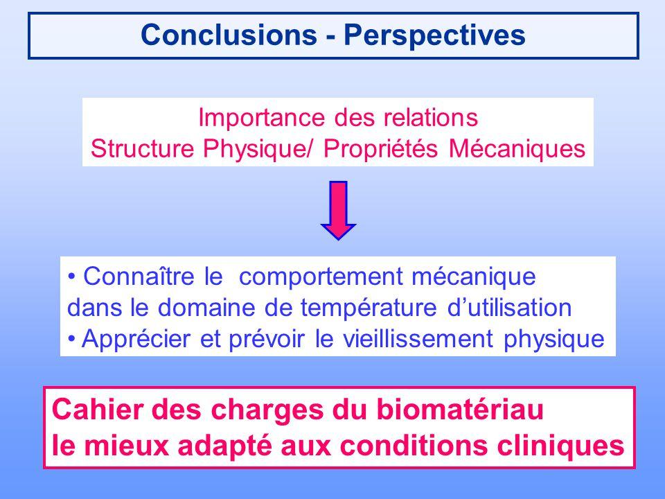 Conclusions - Perspectives Importance des relations Structure Physique/ Propriétés Mécaniques Connaître le comportement mécanique dans le domaine de t