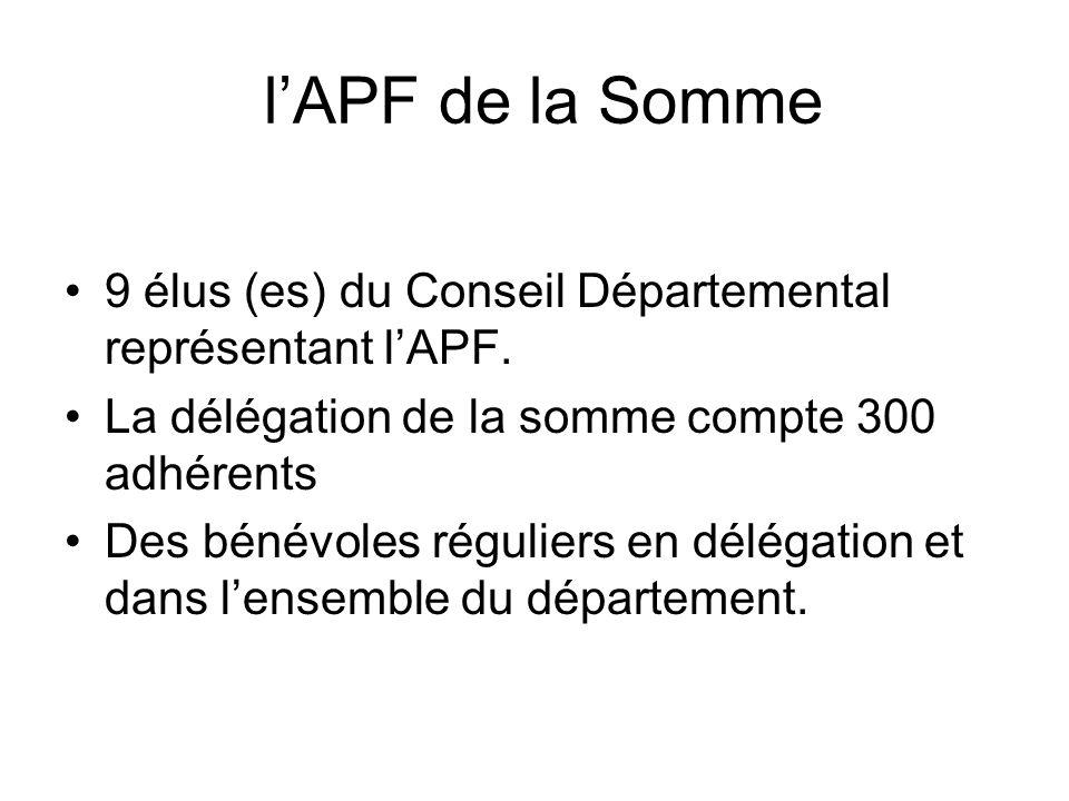 l'APF de la Somme 9 élus (es) du Conseil Départemental représentant l'APF. La délégation de la somme compte 300 adhérents Des bénévoles réguliers en d