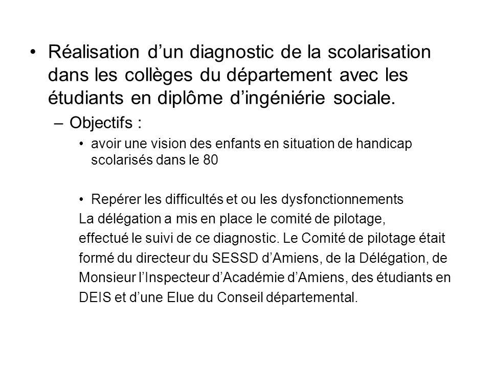 Réalisation d'un diagnostic de la scolarisation dans les collèges du département avec les étudiants en diplôme d'ingéniérie sociale.