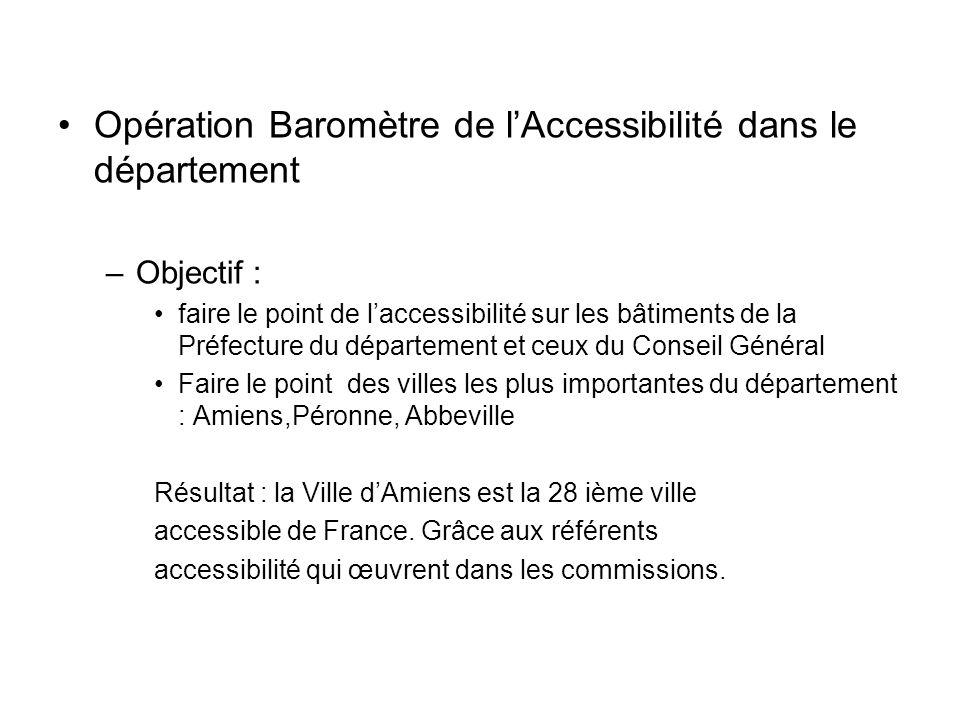 Opération Baromètre de l'Accessibilité dans le département –Objectif : faire le point de l'accessibilité sur les bâtiments de la Préfecture du département et ceux du Conseil Général Faire le point des villes les plus importantes du département : Amiens,Péronne, Abbeville Résultat : la Ville d'Amiens est la 28 ième ville accessible de France.