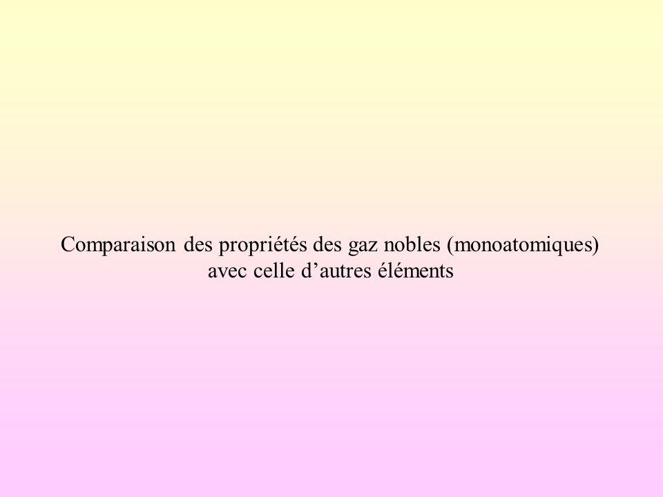 Comparaison des propriétés des gaz nobles (monoatomiques) avec celle d'autres éléments