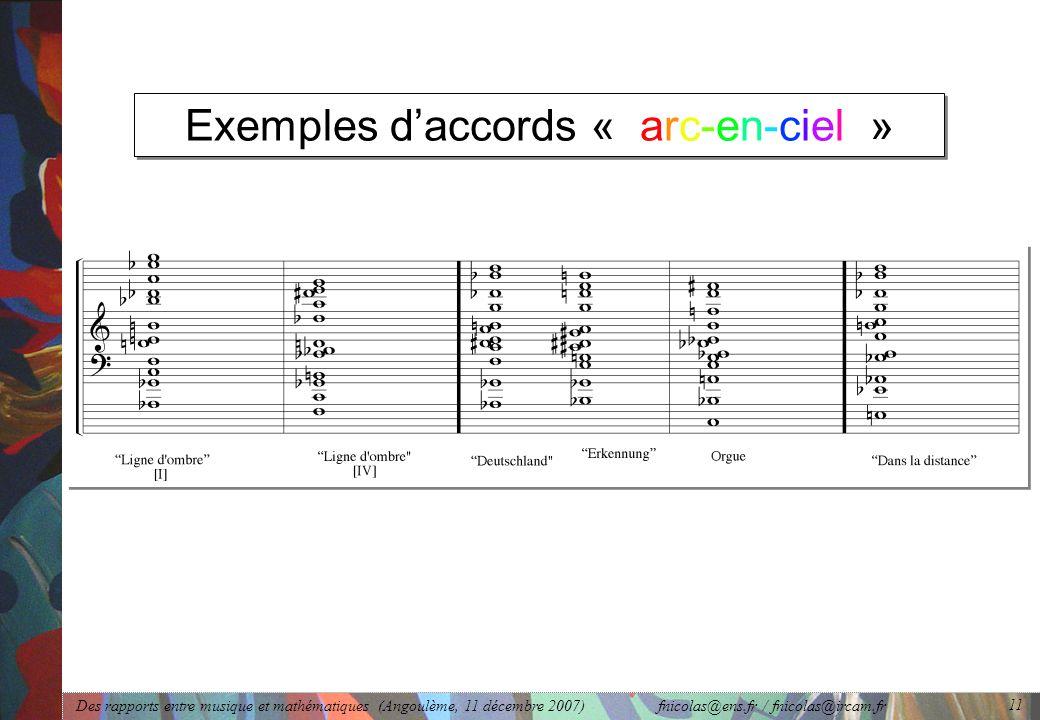 Des rapports entre musique et mathématiques (Angoulème, 11 décembre 2007) fnicolas@ens.fr / fnicolas@ircam.fr 11 Exemples d'accords « arc-en-ciel »