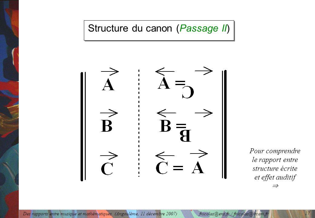 Des rapports entre musique et mathématiques (Angoulème, 11 décembre 2007) fnicolas@ens.fr / fnicolas@ircam.fr 17 Structure du canon (Passage II) Pour comprendre le rapport entre structure écrite et effet auditif ⇒
