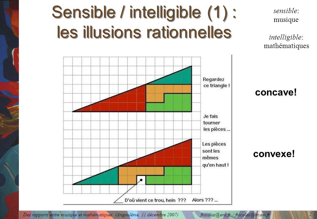 Des rapports entre musique et mathématiques (Angoulème, 11 décembre 2007) fnicolas@ens.fr / fnicolas@ircam.fr 2 Sensible / intelligible (1) : les illu