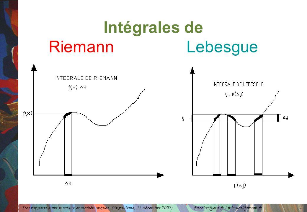 Des rapports entre musique et mathématiques (Angoulème, 11 décembre 2007) fnicolas@ens.fr / fnicolas@ircam.fr 21 Intégrales de Riemann Lebesgue