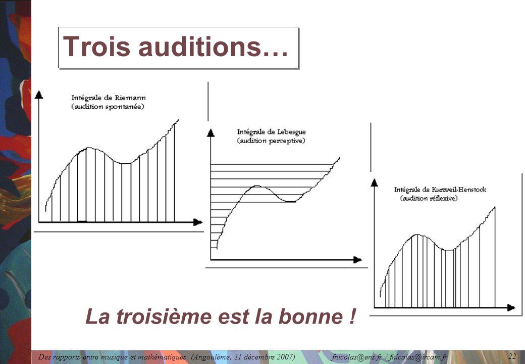 Des rapports entre musique et mathématiques (Angoulème, 11 décembre 2007) fnicolas@ens.fr / fnicolas@ircam.fr 22 Trois auditions… La troisième est la bonne !