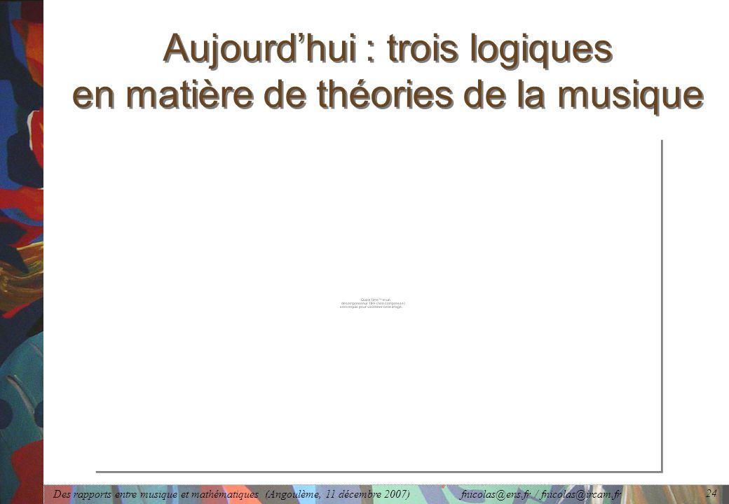 Des rapports entre musique et mathématiques (Angoulème, 11 décembre 2007) fnicolas@ens.fr / fnicolas@ircam.fr 24 Aujourd'hui : trois logiques en matière de théories de la musique