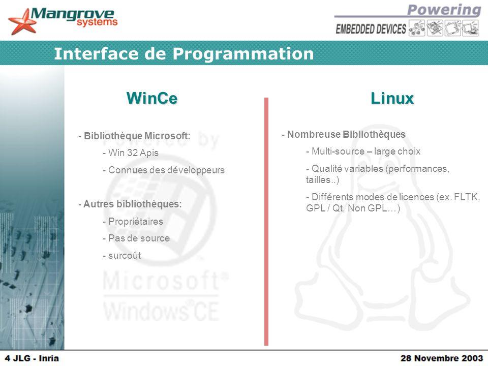 WinCeLinux Interface de Programmation - Bibliothèque Microsoft: - Win 32 Apis - Connues des développeurs - Autres bibliothèques: - Propriétaires - Pas de source - surcoût - Nombreuse Bibliothèques - Multi-source – large choix - Qualité variables (performances, tailles..) - Différents modes de licences (ex.