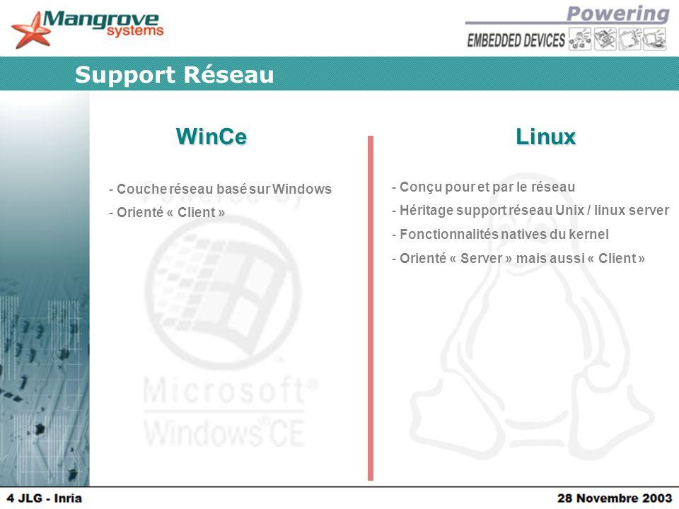 WinCeLinux Support Réseau - Couche réseau basé sur Windows - Orienté « Client » - Conçu pour et par le réseau - Héritage support réseau Unix / linux server - Fonctionnalités natives du kernel - Orienté « Server » mais aussi « Client »