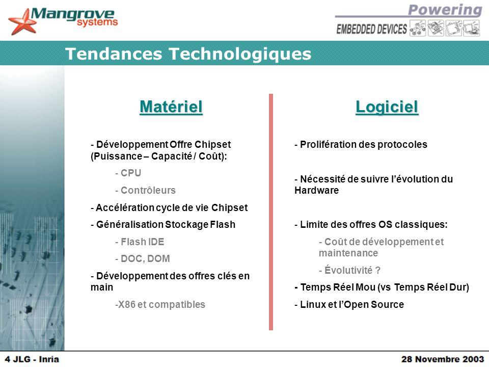 Tendances Technologiques Matériel - Développement Offre Chipset (Puissance – Capacité / Coût): - CPU - Contrôleurs - Accélération cycle de vie Chipset