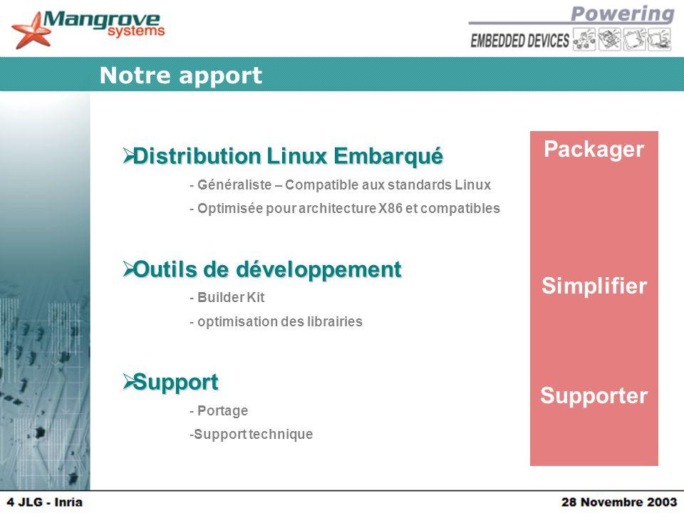  Distribution Linux Embarqué - Généraliste – Compatible aux standards Linux - Optimisée pour architecture X86 et compatibles  Outils de développement - Builder Kit - optimisation des librairies  Support - Portage -Support technique Notre apport Packager Simplifier Supporter