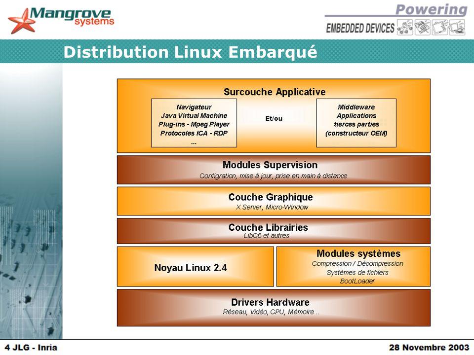  Trame d'analyse - Caractéristiques générales - Spécificités du kernel - Support matériel (device drivers) - Outils de développement - Interfaces de programmation - Support réseau - Environnement graphique - Documentation – support technique Perspective WinCE / Linux