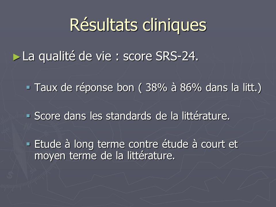 Résultats cliniques ► La qualité de vie : score SRS-24.  Taux de réponse bon ( 38% à 86% dans la litt.)  Score dans les standards de la littérature.