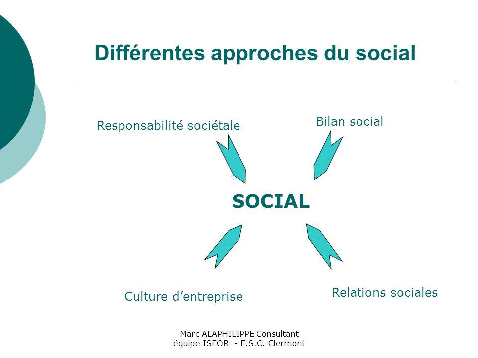 Marc ALAPHILIPPE Consultant équipe ISEOR - E.S.C. Clermont Différentes approches du social SOCIAL Responsabilité sociétale Bilan social Culture d'entr