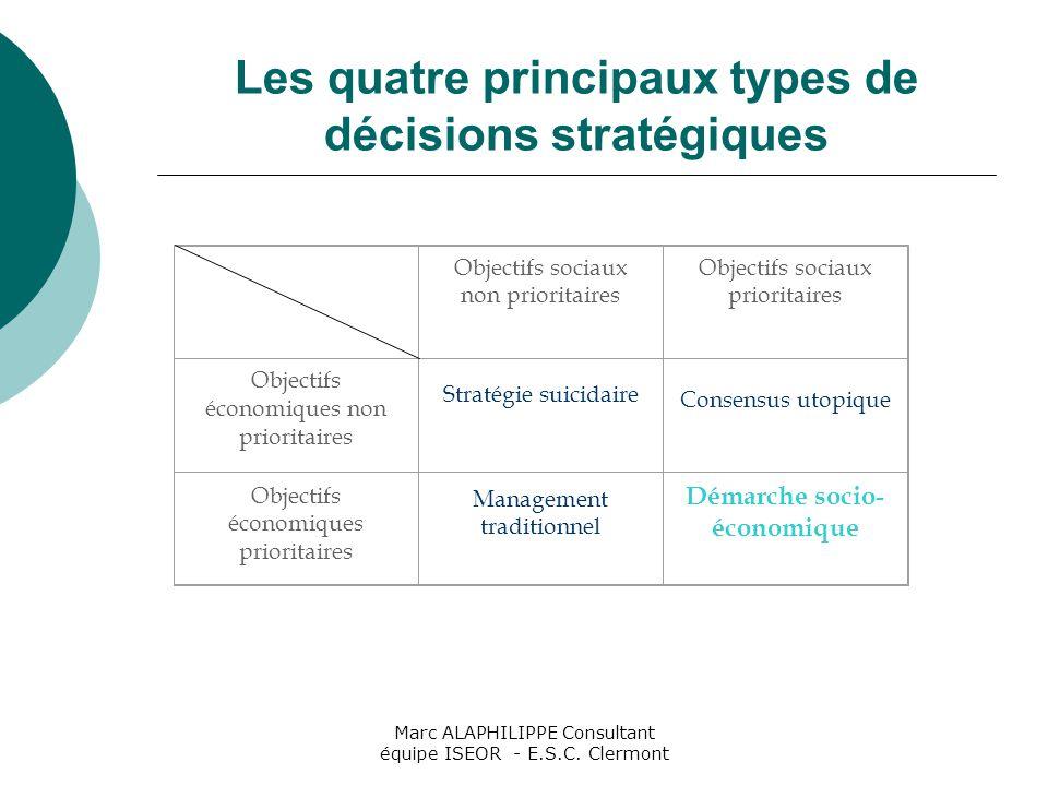 Marc ALAPHILIPPE Consultant équipe ISEOR - E.S.C. Clermont Les quatre principaux types de décisions stratégiques Objectifs sociaux non prioritaires Ob