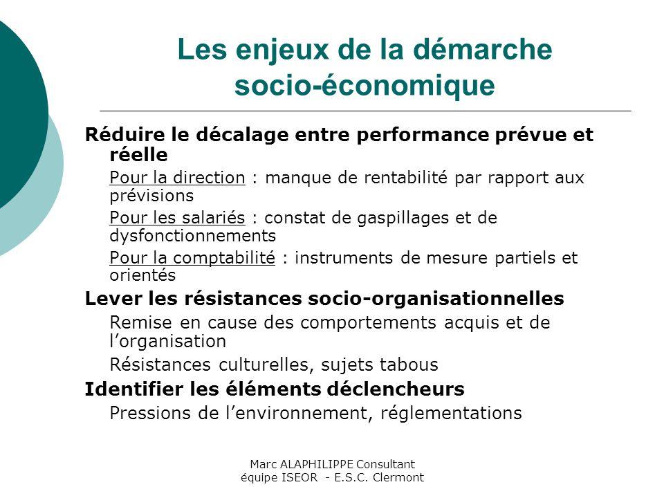 Marc ALAPHILIPPE Consultant équipe ISEOR - E.S.C. Clermont Les enjeux de la démarche socio-économique Réduire le décalage entre performance prévue et