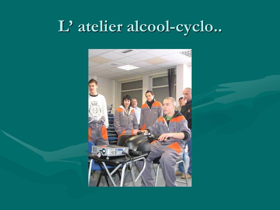 L' atelier alcool-cyclo..