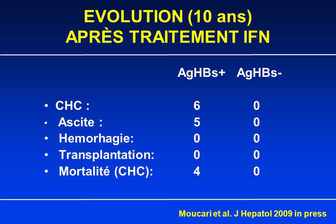 EVOLUTION (10 ans) APRÈS TRAITEMENT IFN AgHBs+ AgHBs- CHC : 60 Ascite : 50 Hemorhagie: 00 Transplantation: 00 Mortalité (CHC): 40 Moucari et al.