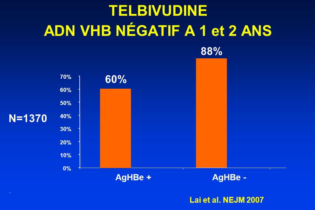 TELBIVUDINE ADN VHB NÉGATIF A 1 et 2 ANS.