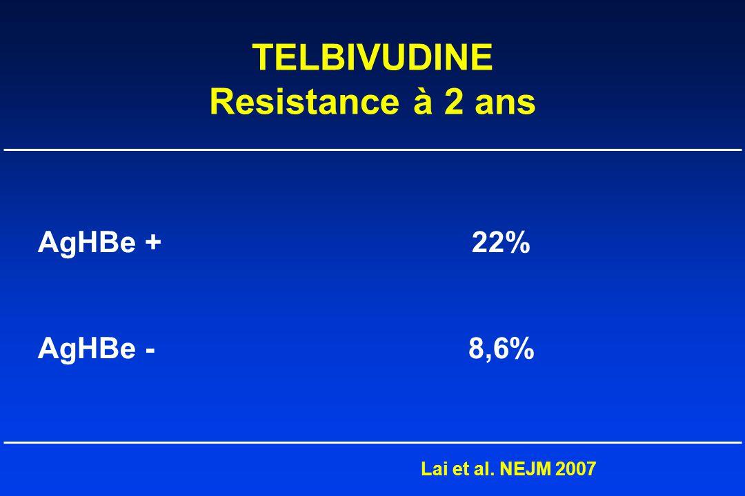TELBIVUDINE Resistance à 2 ans AgHBe +22% AgHBe -8,6% Lai et al. NEJM 2007