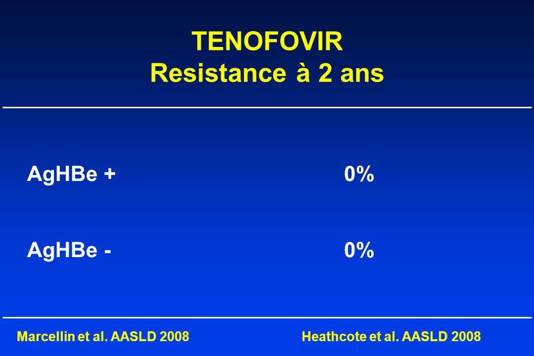 TENOFOVIR Resistance à 2 ans AgHBe +0% AgHBe -0% Marcellin et al.