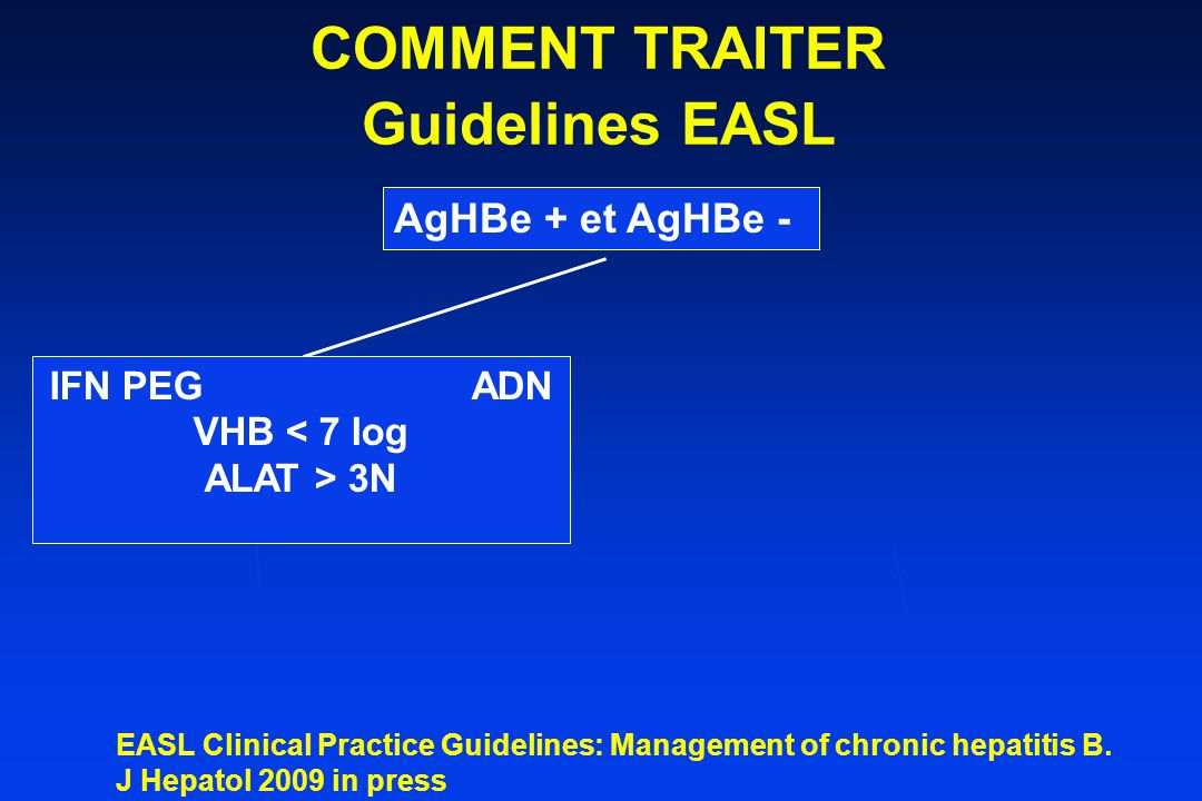 AgHBe + et AgHBe - COMMENT TRAITER Guidelines EASL EASL Clinical Practice Guidelines: Management of chronic hepatitis B. J Hepatol 2009 in press IFN P