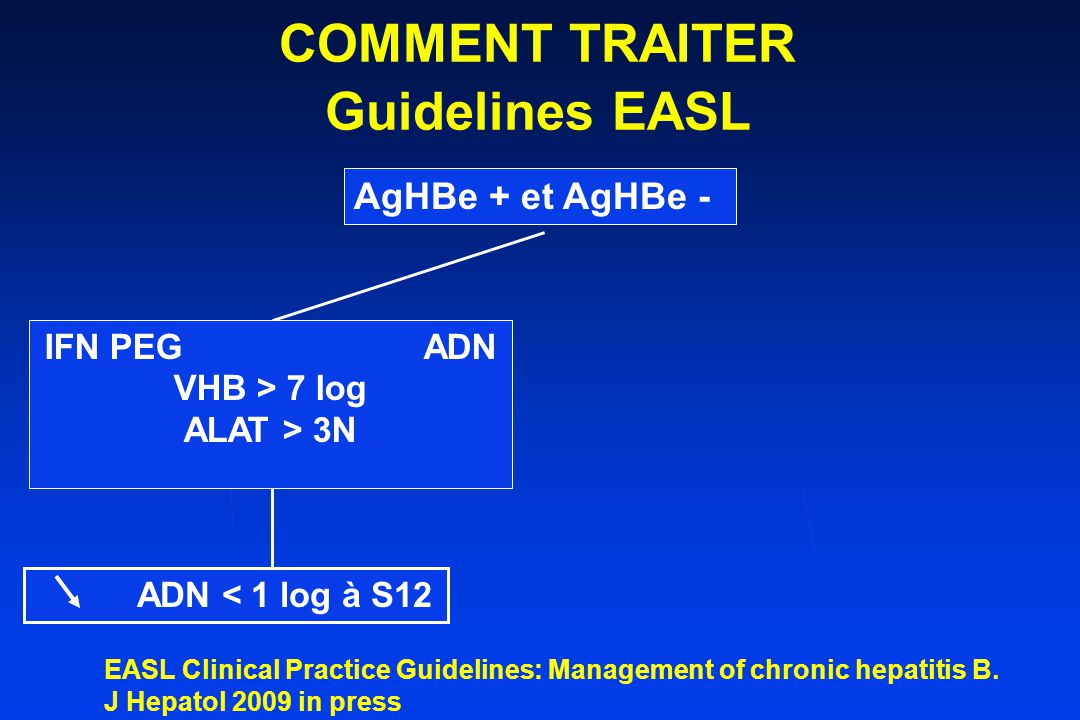 AgHBe + et AgHBe - COMMENT TRAITER Guidelines EASL ADN < 1 log à S12 EASL Clinical Practice Guidelines: Management of chronic hepatitis B. J Hepatol 2