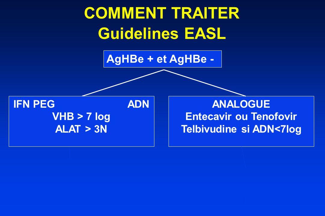 AgHBe + et AgHBe - ANALOGUE Entecavir ou Tenofovir Telbivudine si ADN<7log COMMENT TRAITER Guidelines EASL IFN PEG ADN VHB > 7 log ALAT > 3N