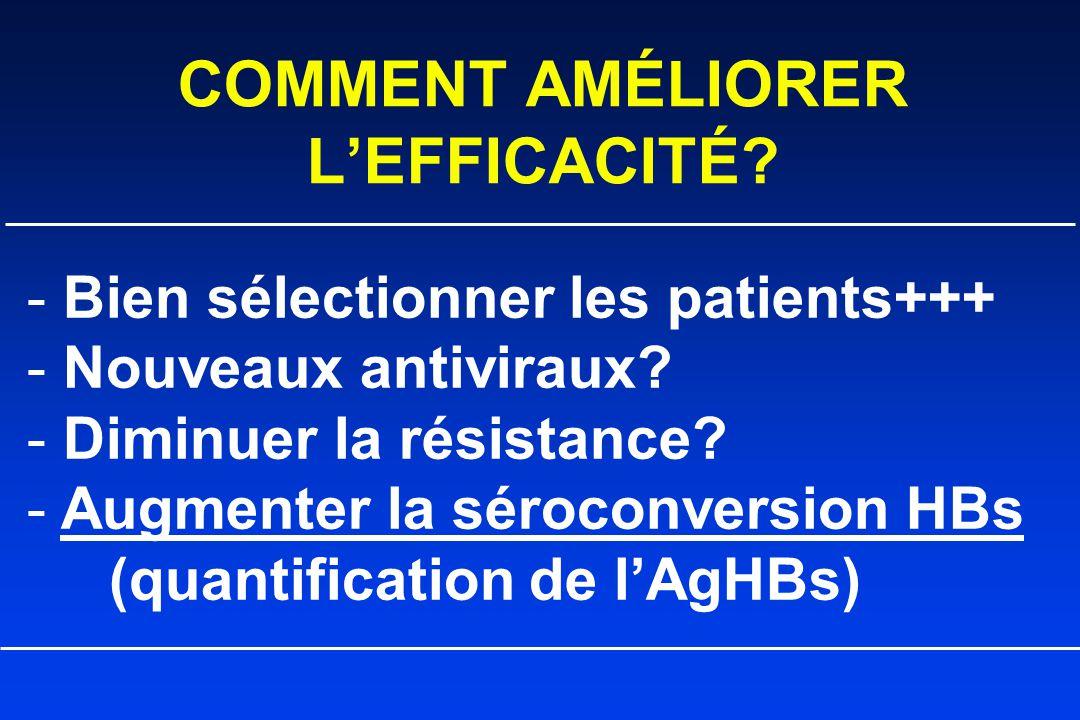COMMENT AMÉLIORER L'EFFICACITÉ.- Bien sélectionner les patients+++ - Nouveaux antiviraux.