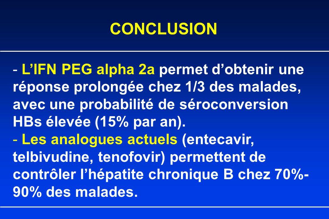 CONCLUSION - L'IFN PEG alpha 2a permet d'obtenir une réponse prolongée chez 1/3 des malades, avec une probabilité de séroconversion HBs élevée (15% par an).