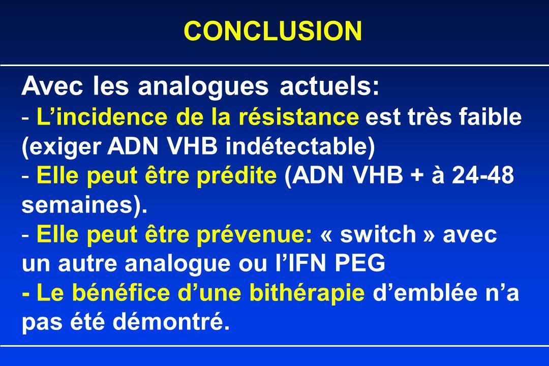 CONCLUSION Avec les analogues actuels: - L'incidence de la résistance est très faible (exiger ADN VHB indétectable) - Elle peut être prédite (ADN VHB + à 24-48 semaines).