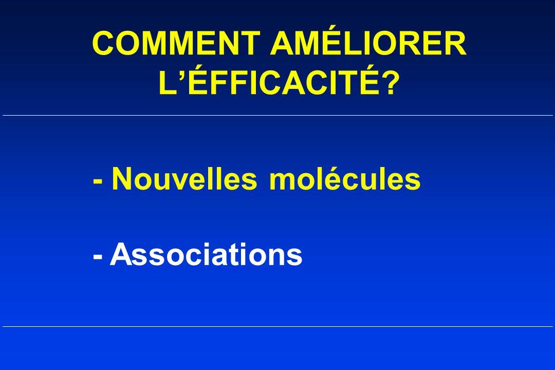 COMMENT AMÉLIORER L'ÉFFICACITÉ? - Nouvelles molécules - Associations