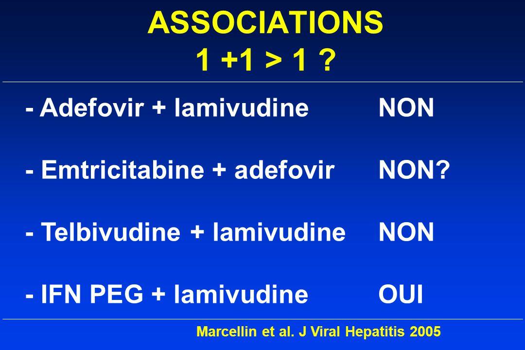 ASSOCIATIONS 1 +1 > 1 .- Adefovir + lamivudineNON - Emtricitabine + adefovirNON.