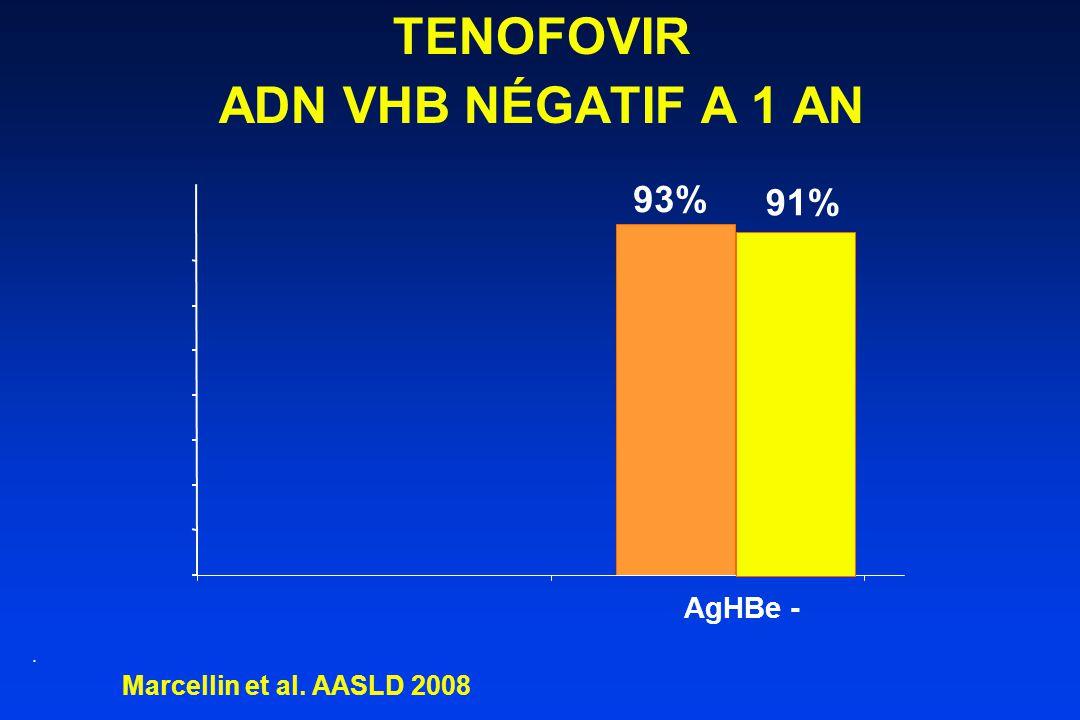 TENOFOVIR ADN VHB NÉGATIF A 1 AN. 93% AgHBe - Marcellin et al. AASLD 2008 91%
