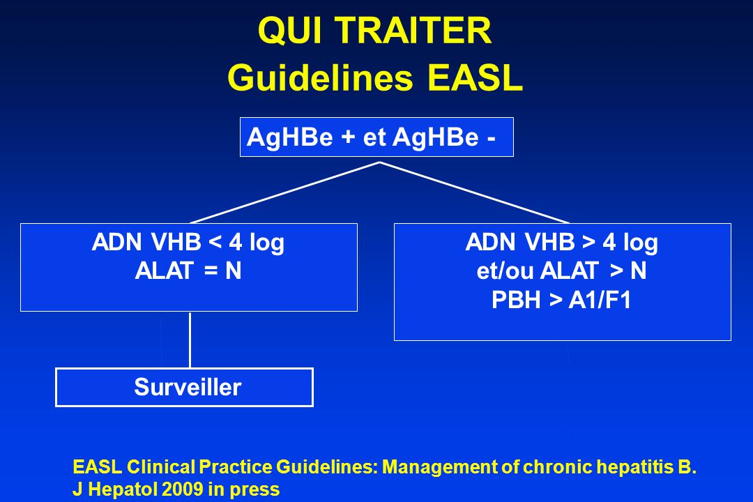 AgHBe + et AgHBe - ANALOGUE Entecavir ou Tenofovir Telbivudine si ADN<7log Si ADN + à S24-48 Changer analogue COMMENT TRAITER Guidelines EASL EASL Clinical Practice Guidelines: Management of chronic hepatitis B.