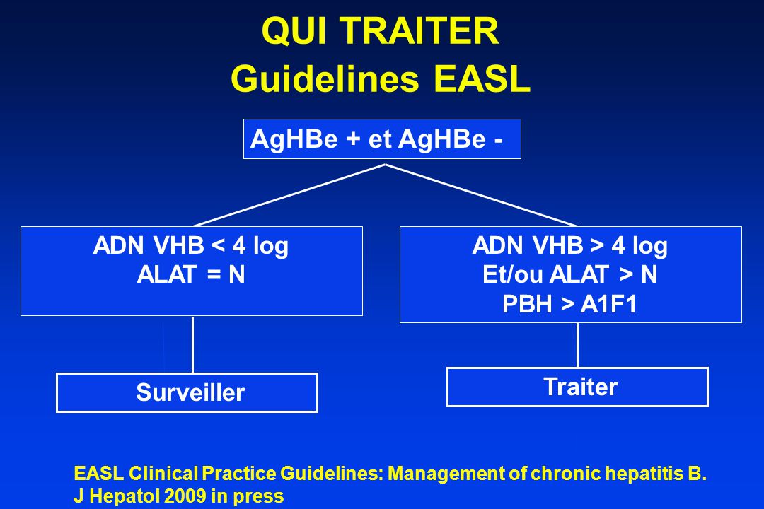 AgHBe + et AgHBe - QUI TRAITER Guidelines EASL Surveiller EASL Clinical Practice Guidelines: Management of chronic hepatitis B. J Hepatol 2009 in pres