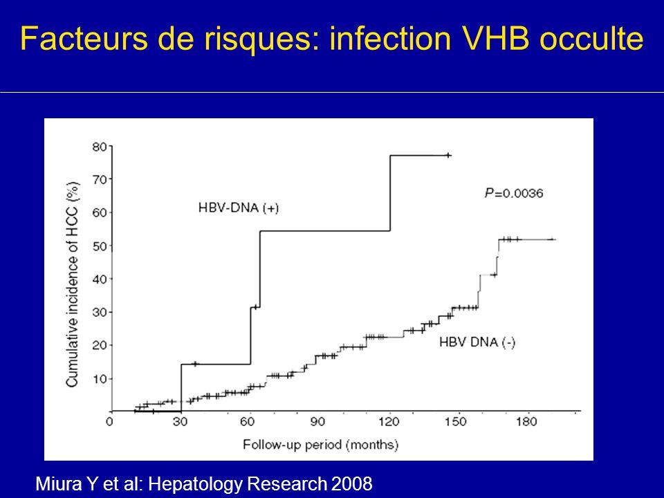 Miura Y et al: Hepatology Research 2008 Facteurs de risques: infection VHB occulte