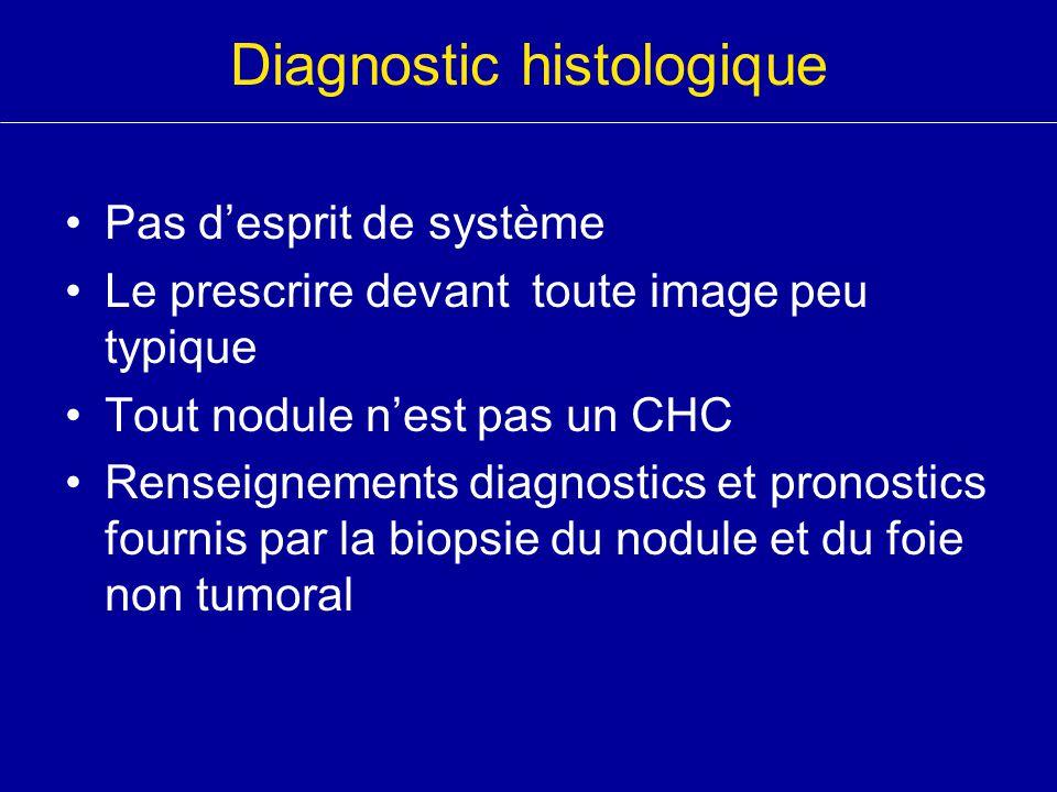 Diagnostic histologique Pas d'esprit de système Le prescrire devant toute image peu typique Tout nodule n'est pas un CHC Renseignements diagnostics et