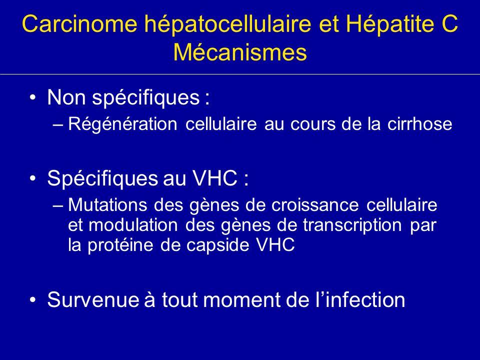 Carcinome hépatocellulaire et Hépatite C Mécanismes Non spécifiques : –Régénération cellulaire au cours de la cirrhose Spécifiques au VHC : –Mutations