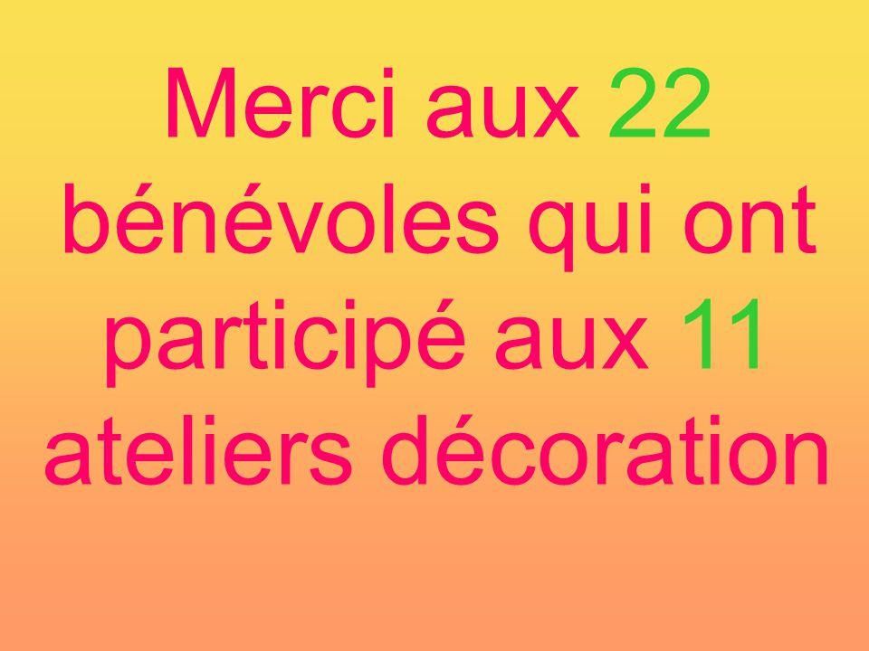 Merci aux 22 bénévoles qui ont participé aux 11 ateliers décoration