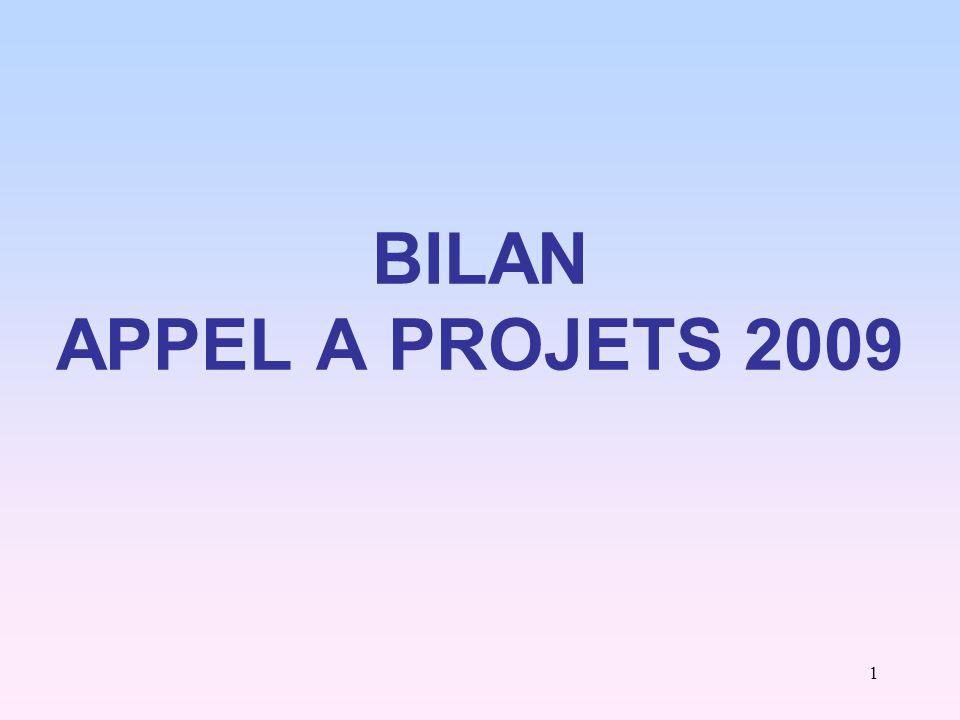 1 BILAN APPEL A PROJETS 2009
