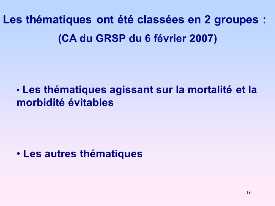 16 Les thématiques ont été classées en 2 groupes : (CA du GRSP du 6 février 2007) Les thématiques agissant sur la mortalité et la morbidité évitables Les autres thématiques